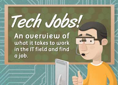 Prepare for tech jobs at MTI College